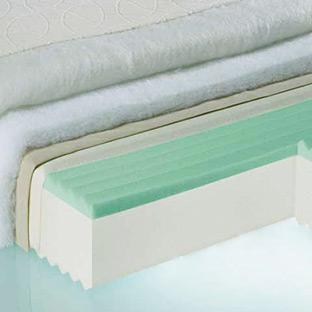 Núcleo de espuma HR en un colchón